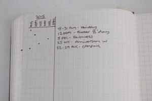 BuJo Forward Planning : méthode Alastair