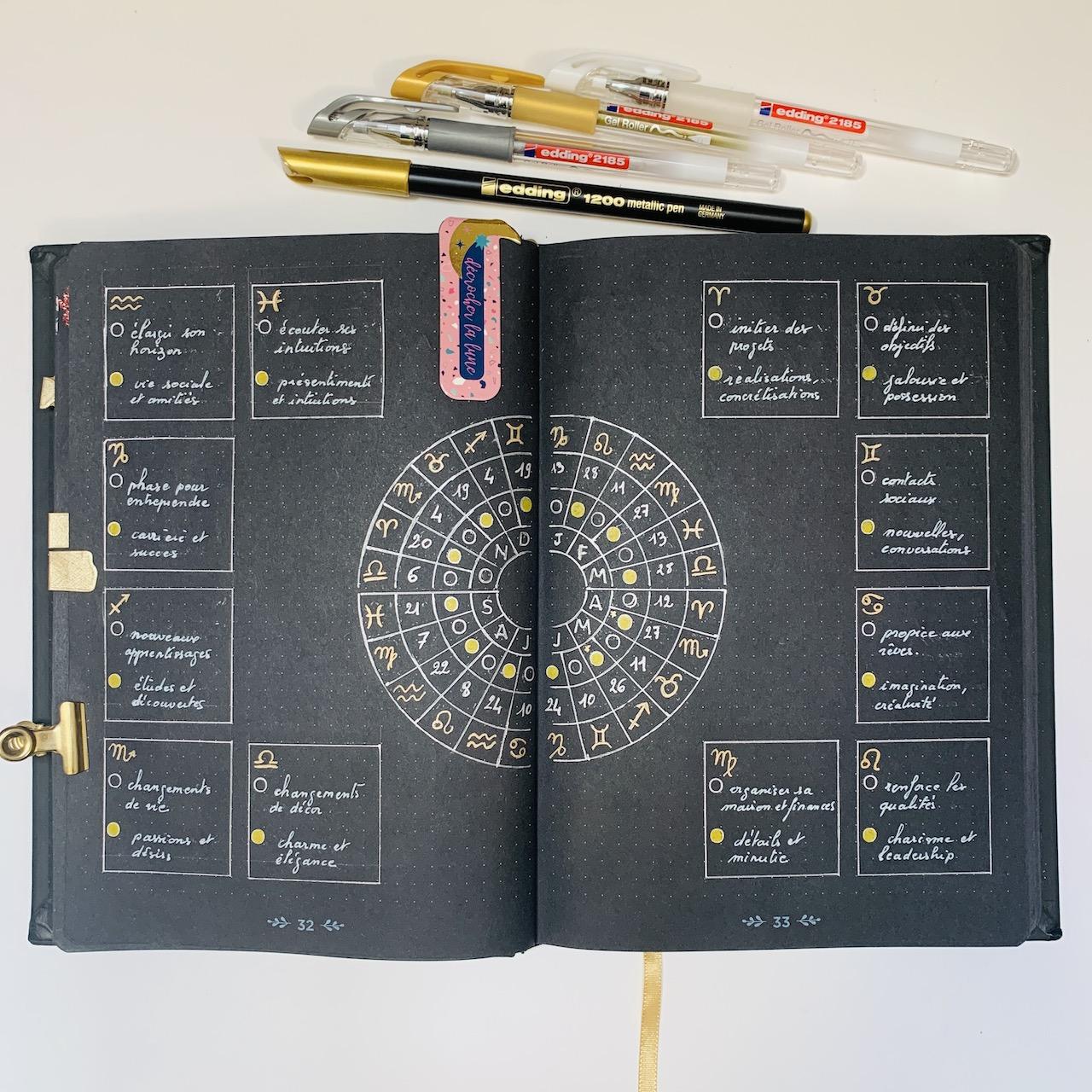 phases-lunaires-bullet-journal